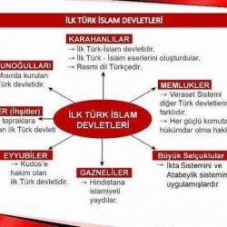 İlk-Türk İslam Devletleri.jpeg