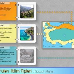 turkiyede-gorulen-iklim-tipleri.jpg